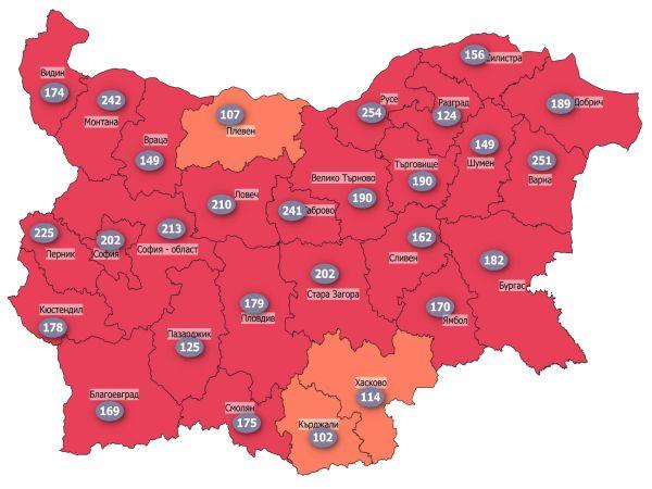 Заболеваемостта от COVID в страната падна под 200 на 100 000 души