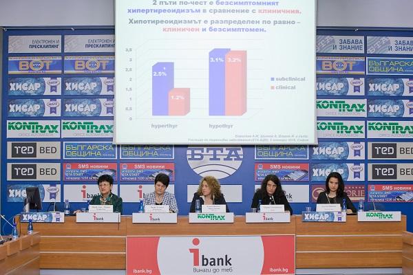 Над 640 000 българи са с нарушена функция на щитовидната жлеза