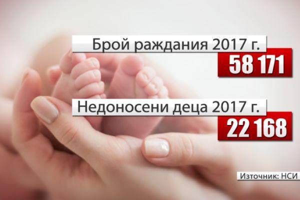 НЗОК подозира злоупотреби с клиничните пътеки за недоносени деца